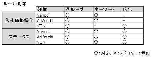 rule_3