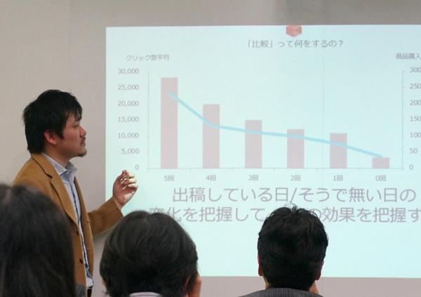 株式会社ロックオン マーケティングメトリックス主任研究員 松本