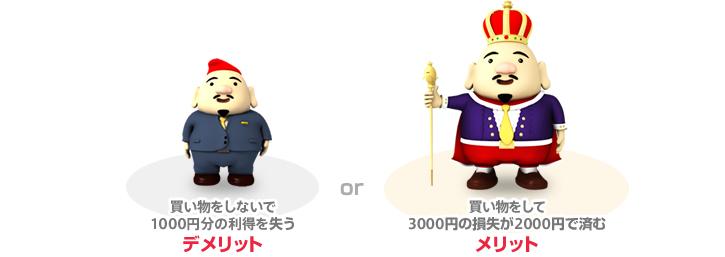 図2: プロスペクト理論では、1000円の利得を失うデメリットよりも、損失を1000円抑えられることのメリットの方が大きいと考えられる