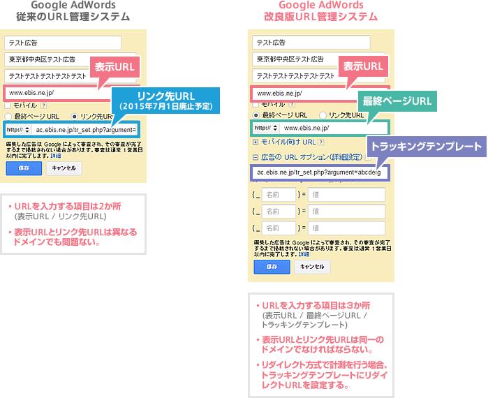 図1:従来と改良版の違いについて