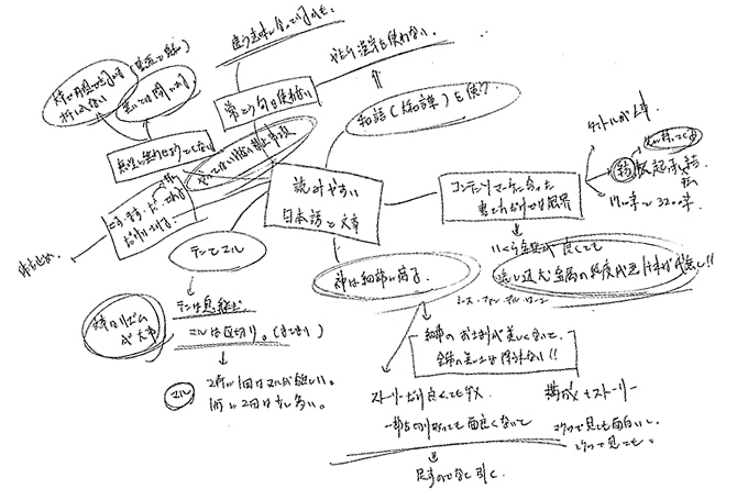 図2:骨子がまとまったら、不要な要素を削っていきます