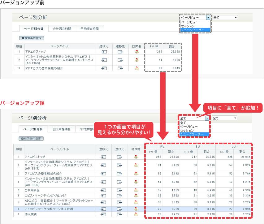 広告効果測定ツール画面
