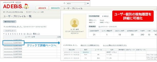 ユーザー個別の接触履歴を可視化