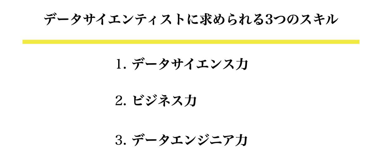 データサイエンティストに求められる3つのスキル